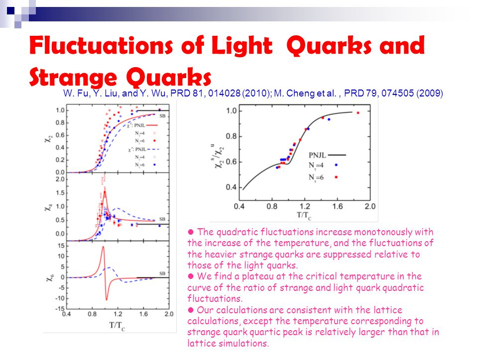 Fluctuations of Light Quarks and Strange Quarks The quadratic fluctuations increase monotonously with the increase of the temperature, and the fluctuations of the heavier strange quarks are suppressed relative to those of the light quarks.