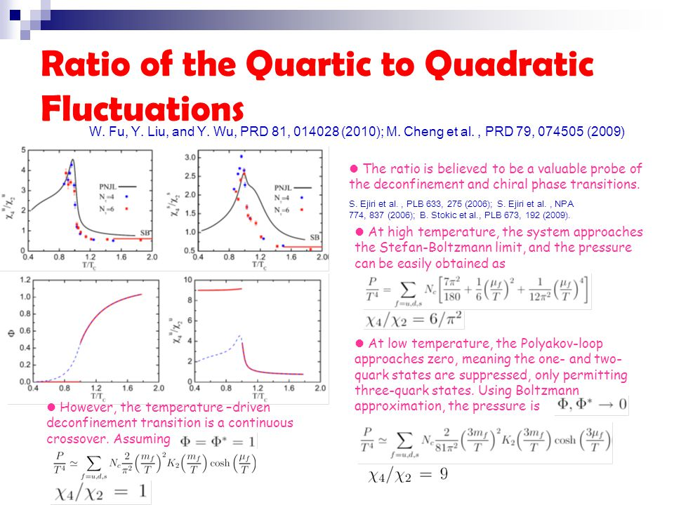 Ratio of the Quartic to Quadratic Fluctuations The ratio is believed to be a valuable probe of the deconfinement and chiral phase transitions.