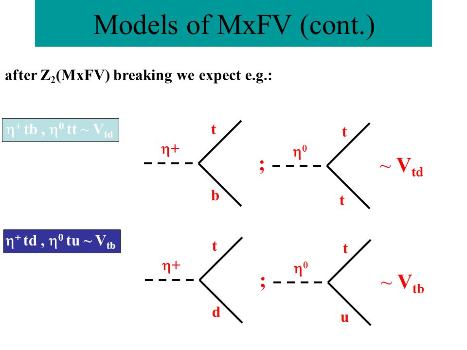 Models of MxFV (cont.) after Z 2 (MxFV) breaking we expect e.g.:   + td,  0 tu ~ V tb ++ b t 00 t t ~ V td ; ++ d t 00 t u ~ V tb ;  + tb,  0 tt ~ V td  + td,  0 tu ~ V tb