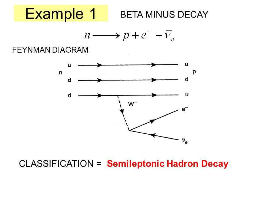Example 1 BETA MINUS DECAY FEYNMAN DIAGRAM CLASSIFICATION = Semileptonic Hadron Decay