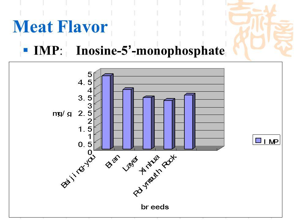 Meat Flavor  IMP: Inosine-5 ' -monophosphate