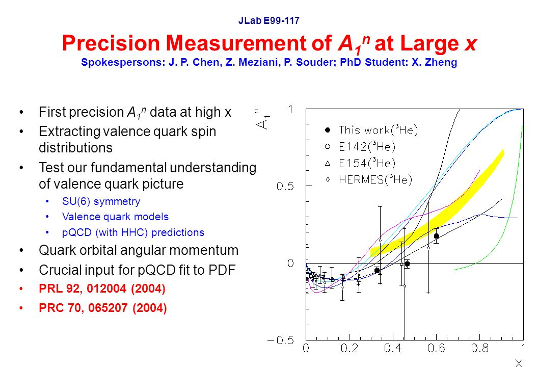 JLab E99-117 Precision Measurement of A 1 n at Large x Spokespersons: J. P. Chen, Z. Meziani, P. Souder; PhD Student: X. Zheng First precision A 1 n d