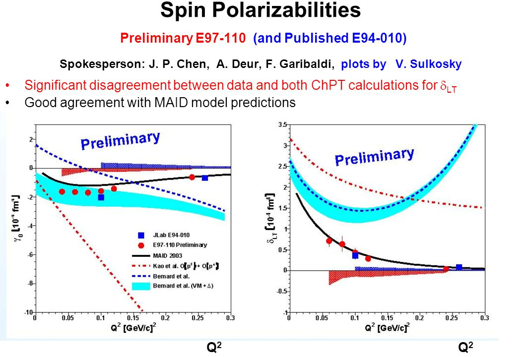 Spin Polarizabilities Preliminary E97-110 (and Published E94-010) Spokesperson: J. P. Chen, A. Deur, F. Garibaldi, plots by V. Sulkosky Significant di