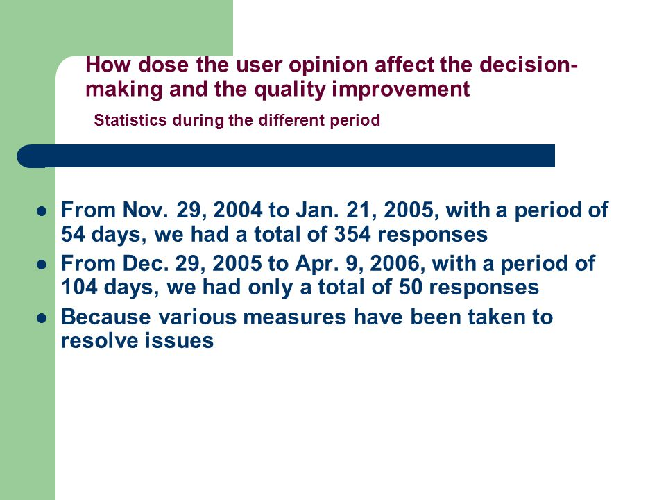 How dose the user opinion affect the decision- making and the quality improvement Statistics during the different period From Nov. 29, 2004 to Jan. 21