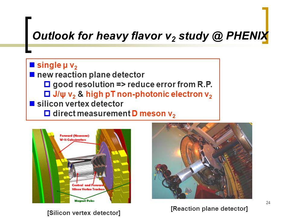 24 Outlook for heavy flavor v 2 study @ PHENIX single μ v 2 new reaction plane detector  good resolution => reduce error from R.P.