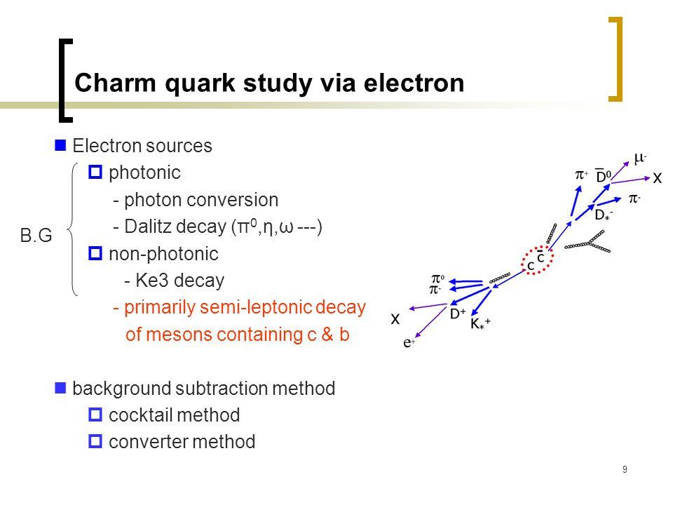 9 Charm quark study via electron Electron sources  photonic - photon conversion - Dalitz decay (π 0,η,ω ---)  non-photonic - Ke3 decay - primarily semi-leptonic decay of mesons containing c & b background subtraction method  cocktail method  converter method B.G
