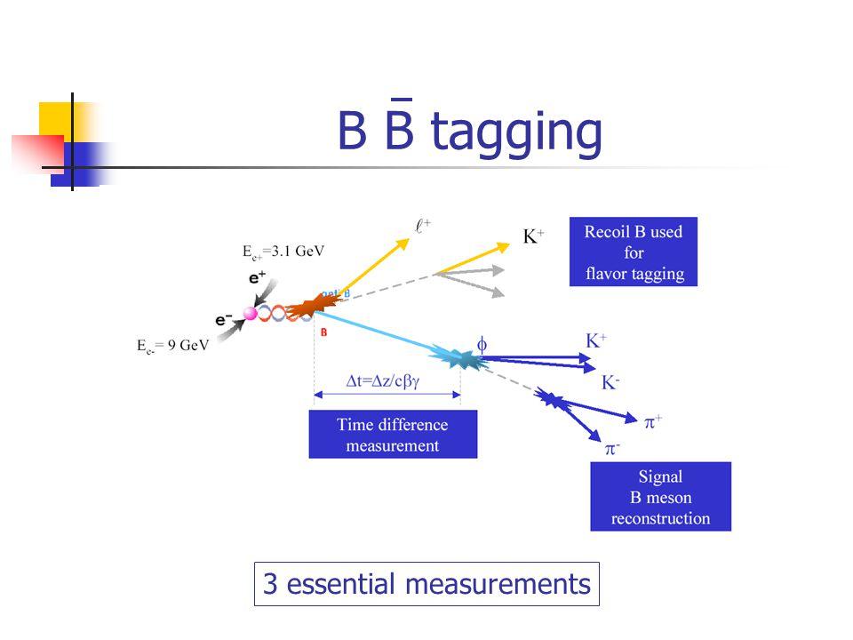 B B tagging 3 essential measurements