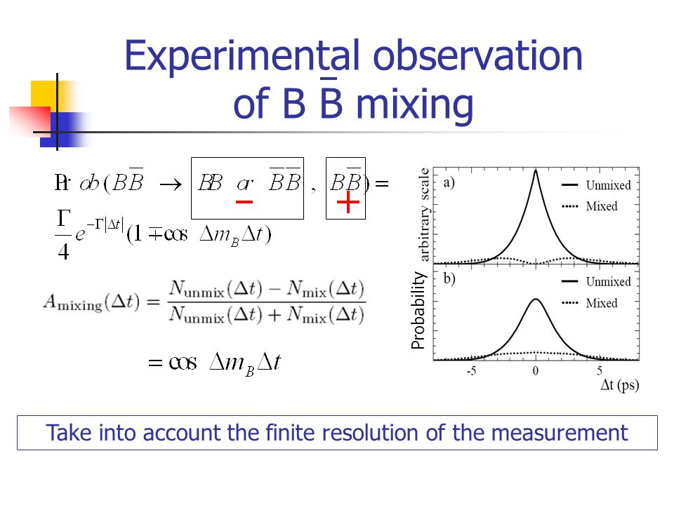 Experimental observation of B B mixing Take into account the finite resolution of the measurement Probability