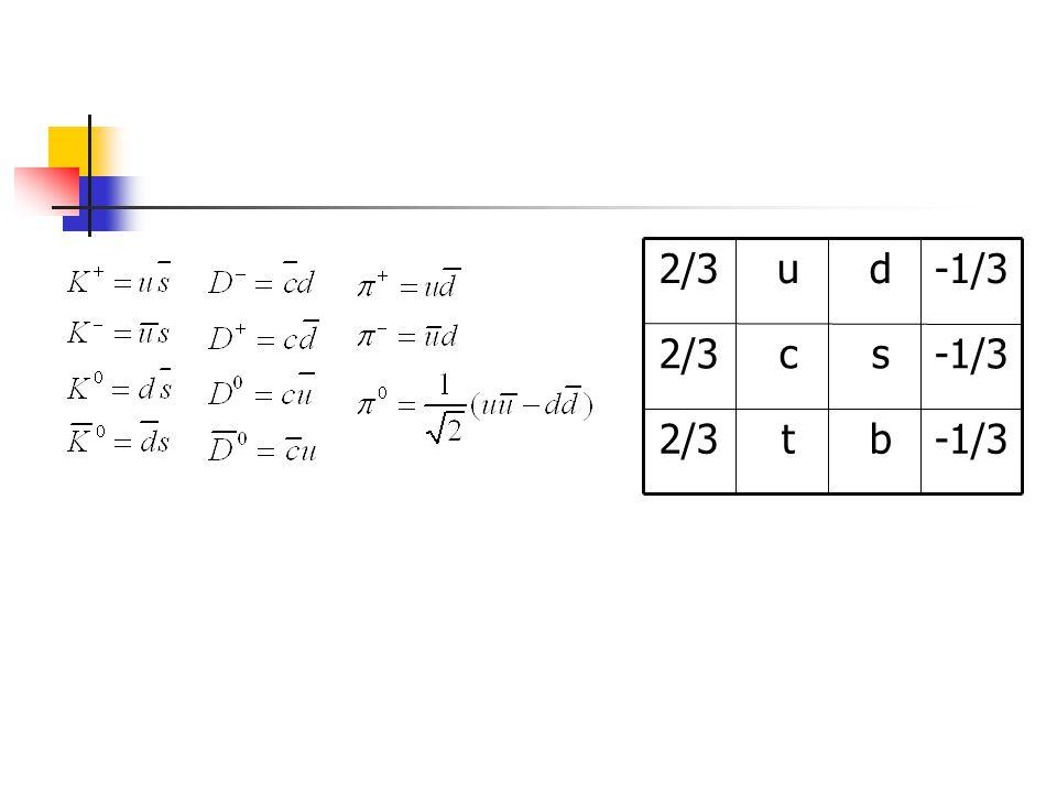 -1/3 b t2/3 -1/3 s c2/3 -1/3 d u2/3
