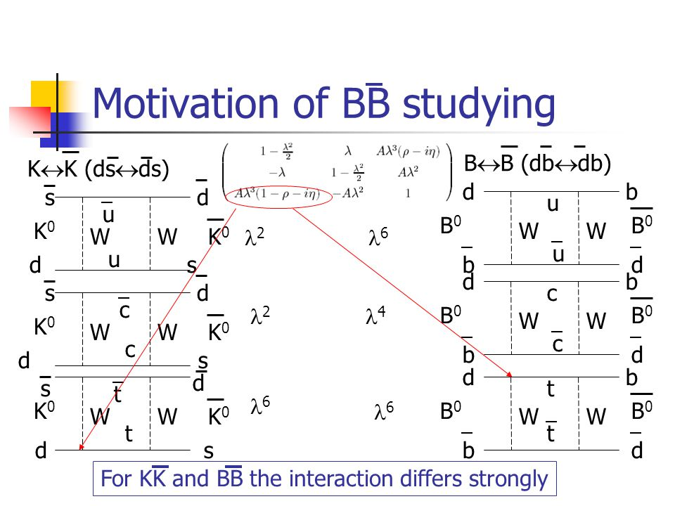 Motivation of BB studying K  K (ds  ds) B  B (db  db) For KK and BB the interaction differs strongly ds WW sd K0K0 K0K0 WW sd K0K0 K0K0 WW s d K0K0 K0K0 u u c c t t u u c c t t WW d db b B0B0 B0B0 WW d db b B0B0 B0B0 WW d db b B0B0 B0B0 ds 2 2 6 6 4 6 ds