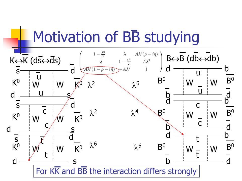 Consequence of the small V ij for KK and BB systems 5 GeV ~0.5 GeV +'+'    ' <<  =3  eV  =320  eV flavor eigenstate CP eigenstate (CPT) mass eigenstate flavor eigenstate KK third family contribution is very small  small CP violation (CPT) mass eigenstate BB all 3 contribution are similar  large CP violation In BB CP violation is more pronounced than in KK K1K1 KLKL K2K2 KSKS BLBL BHBH K0K0 _K0_K0 B0B0 _B0_B0
