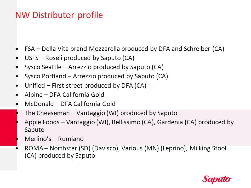 NW Distributor profile FSA – Della Vita brand Mozzarella produced by DFA and Schreiber (CA) USFS – Roseli produced by Saputo (CA) Sysco Seattle – Arre