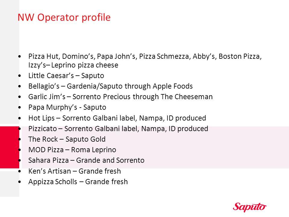 NW Operator profile Pizza Hut, Domino's, Papa John's, Pizza Schmezza, Abby's, Boston Pizza, Izzy's– Leprino pizza cheese Little Caesar's – Saputo Bell