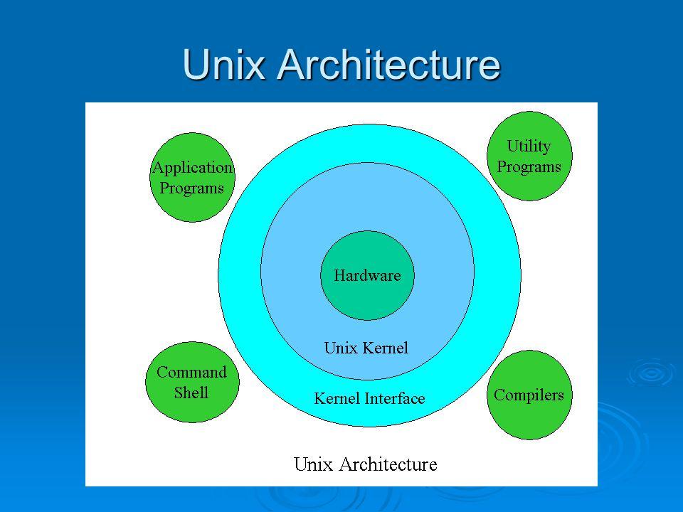 Unix Architecture