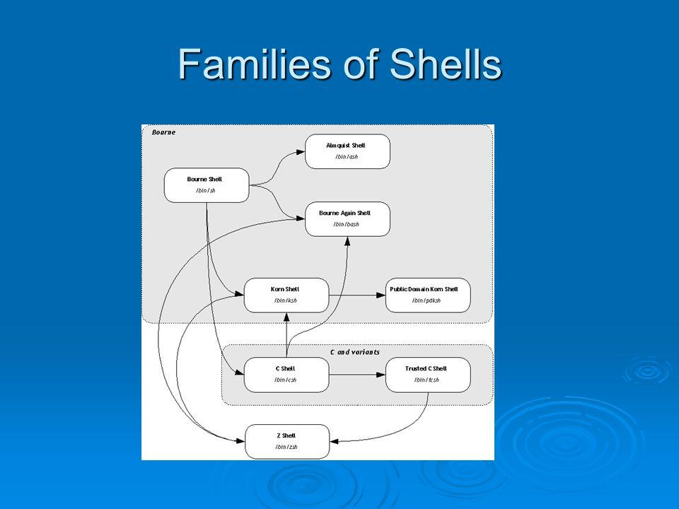 Flavors of Unix Shells  Two main flavors of Unix Shells Bourne (or Standard Shell): sh, ksh, bash, zsh Bourne (or Standard Shell): sh, ksh, bash, zsh FastFast $ for command prompt$ for command prompt C shell : csh, tcsh C shell : csh, tcsh better for user customization and scriptingbetter for user customization and scripting %, > for command prompt%, > for command prompt  To check shell: % echo $SHELL (shell is a pre-defined variable) % echo $SHELL (shell is a pre-defined variable)  To switch shell: % exec shellname (e.g., % exec bash) % exec shellname (e.g., % exec bash)
