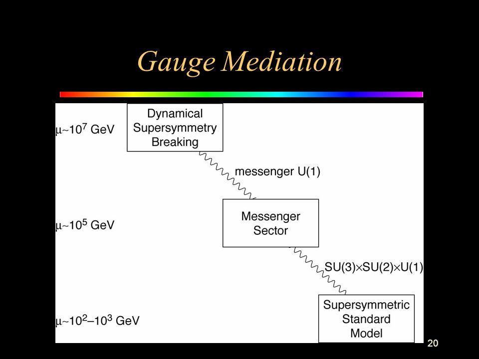 20 Gauge Mediation