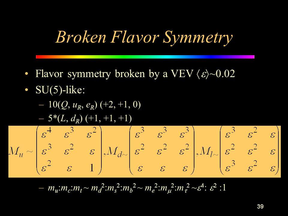 39 Broken Flavor Symmetry Flavor symmetry broken by a VEV  ~0.02 SU(5)-like: –10(Q, u R, e R ) (+2, +1, 0) –5*(L, d R ) (+1, +1, +1) –m u :m c :m t ~ m d 2 :m s 2 :m b 2 ~ m e 2 :m  2 :m  2 ~  4 :  2 :1