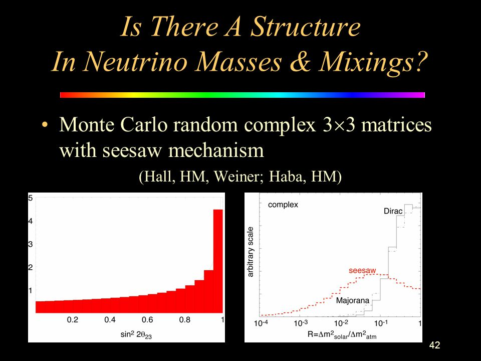 42 Is There A Structure In Neutrino Masses & Mixings? Monte Carlo random complex 3  3 matrices with seesaw mechanism (Hall, HM, Weiner; Haba, HM)