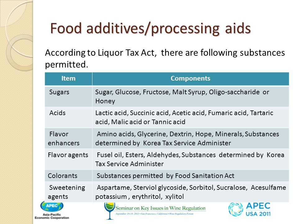 Food additives/processing aids ItemComponents SugarsSugar, Glucose, Fructose, Malt Syrup, Oligo-saccharide or Honey AcidsLactic acid, Succinic acid, Acetic acid, Fumaric acid, Tartaric acid, Malic acid or Tannic acid Flavor enhancers Amino acids, Glycerine, Dextrin, Hope, Minerals, Substances determined by Korea Tax Service Administer Flavor agents Fusel oil, Esters, Aldehydes, Substances determined by Korea Tax Service Administer Colorants Substances permitted by Food Sanitation Act Sweetening agents Aspartame, Sterviol glycoside, Sorbitol, Sucralose, Acesulfame potassium, erythritol, xylitol According to Liquor Tax Act, there are following substances permitted.