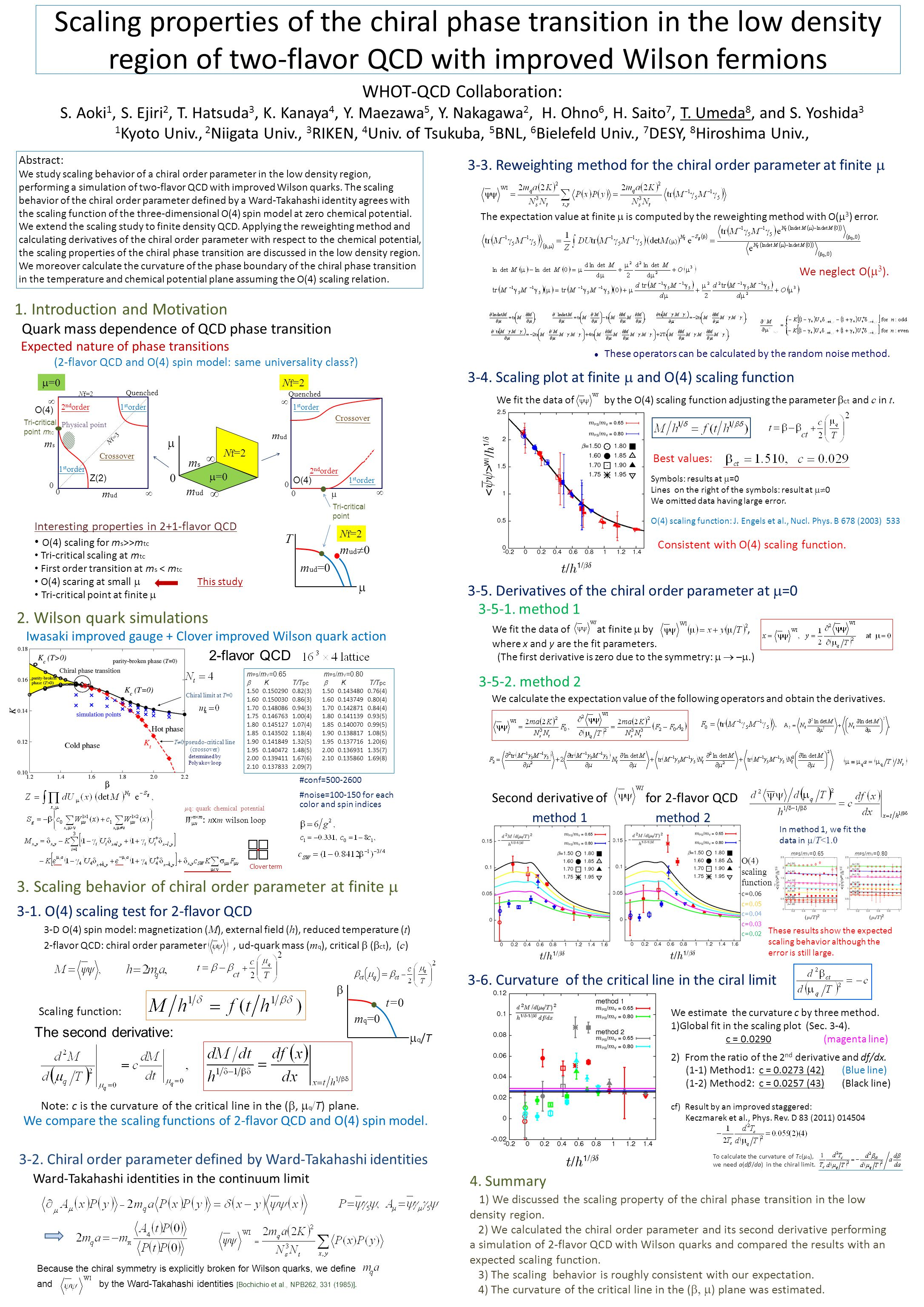Scaling properties of the chiral phase transition in the low density region of two-flavor QCD with improved Wilson fermions WHOT-QCD Collaboration: S.