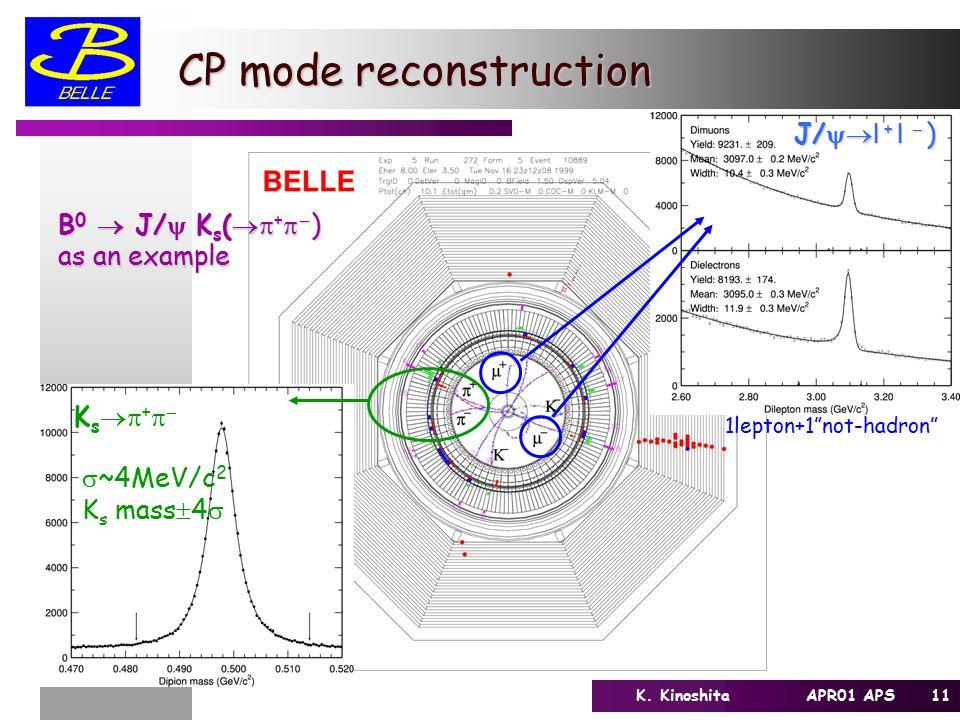 "11K. Kinoshita APR01 APS B 0  J/  K s (  +   ) as an example 1lepton+1""not-hadron"" K s  +    ~4MeV/c 2 K s mass  4  J/  l + l  ) CP mo"