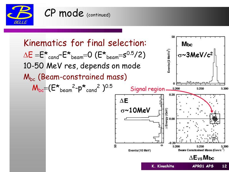 12K. Kinoshita APR01 APS CP mode (continued)  ~3MeV/c 2  ~10MeV Kinematics for final selection:  E  E* cand –E* beam  0 (E* beam  s 0.5 /2) 10-5