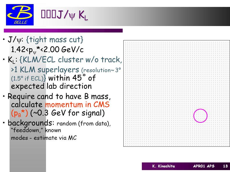 13K. Kinoshita APR01 APS  J/  K L J/  : {tight mass cut} 1.42<p  *<2.00 GeV/c K L : {KLM/ECL cluster w/o track, >1 KLM superlayers (resolution~