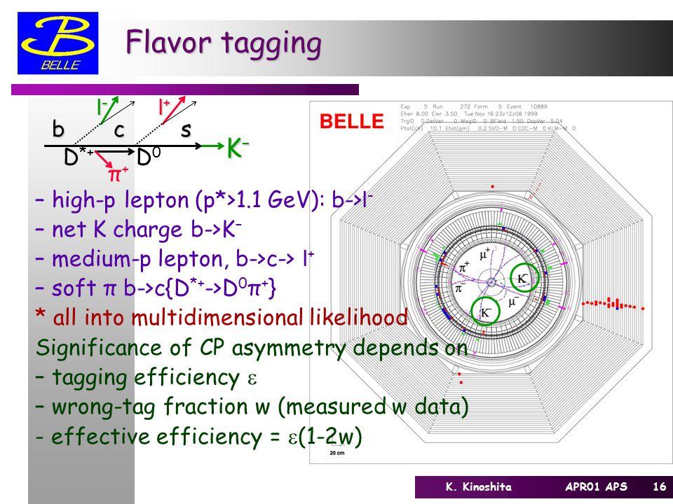 16K. Kinoshita APR01 APS Flavor tagging bcs l-l-l-l- l+l+l+l+ K–K–K–K– D0D0 π+π+ D *+ – high-p lepton (p*>1.1 GeV): b-> l - – net K charge b->K – – me