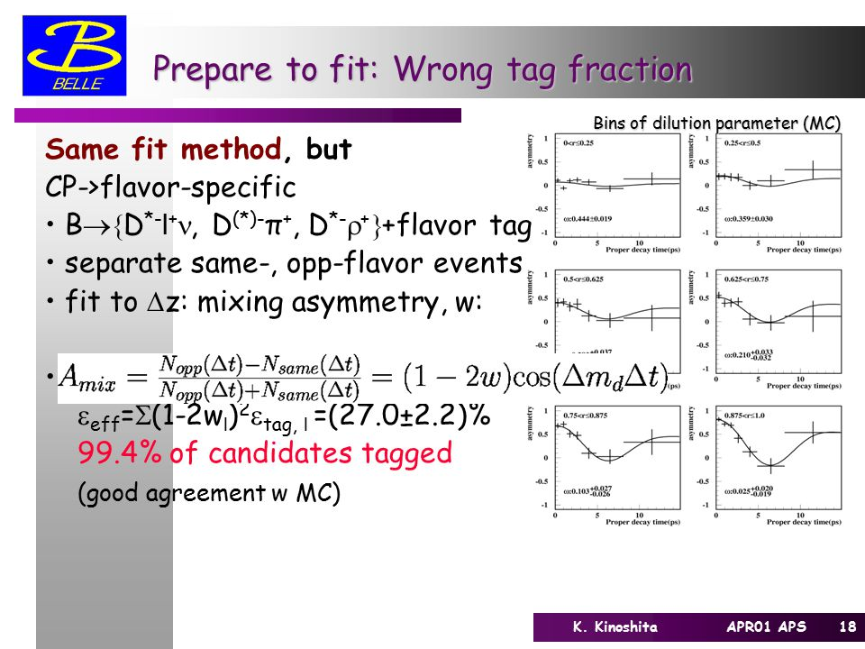 18K. Kinoshita APR01 APS Prepare to fit: Wrong tag fraction Same fit method, but CP->flavor-specific B  D *- l +, D (*)- π +, D *-  +  +flavor tag