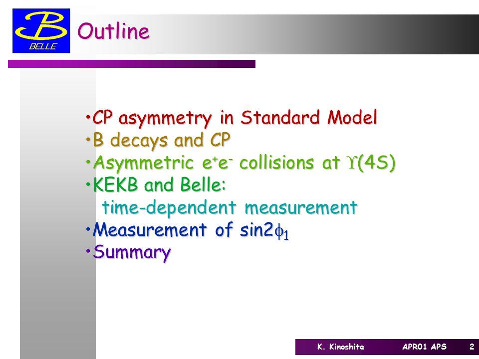 2K. Kinoshita APR01 APS Outline CP asymmetry in Standard ModelCP asymmetry in Standard Model B decays and CPB decays and CP Asymmetric e + e - collisi