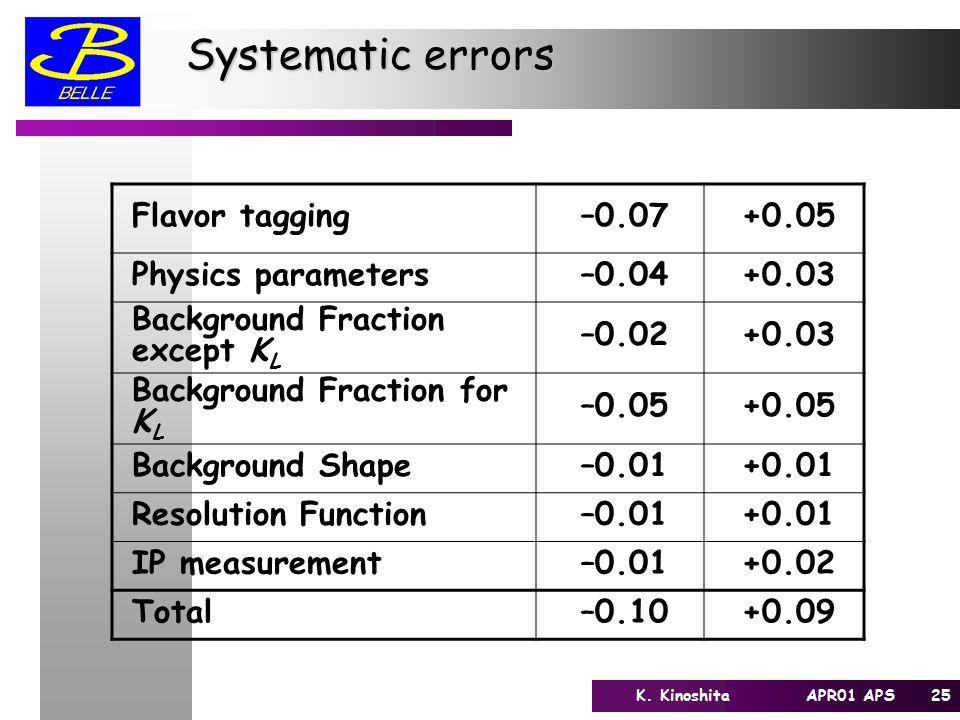 25K. Kinoshita APR01 APS Flavor tagging–0.07+0.05 Physics parameters–0.04+0.03 Background Fraction except K L –0.02+0.03 Background Fraction for K L –