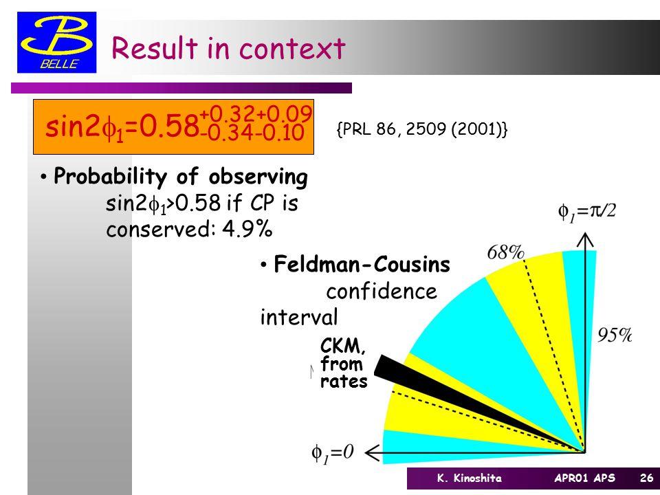 26K. Kinoshita APR01 APS Result in context sin2  1 =0.58 +0.32+0.09 -0.34-0.10 Feldman-Cousins confidence interval Probability of observing sin2  1