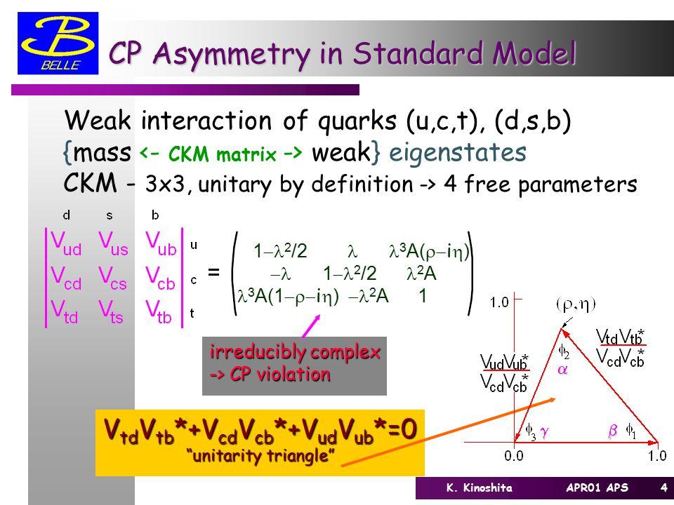 4K. Kinoshita APR01 APS CP Asymmetry in Standard Model Weak interaction of quarks (u,c,t), (d,s,b) {mass weak} eigenstates CKM - 3x3, unitary by defin