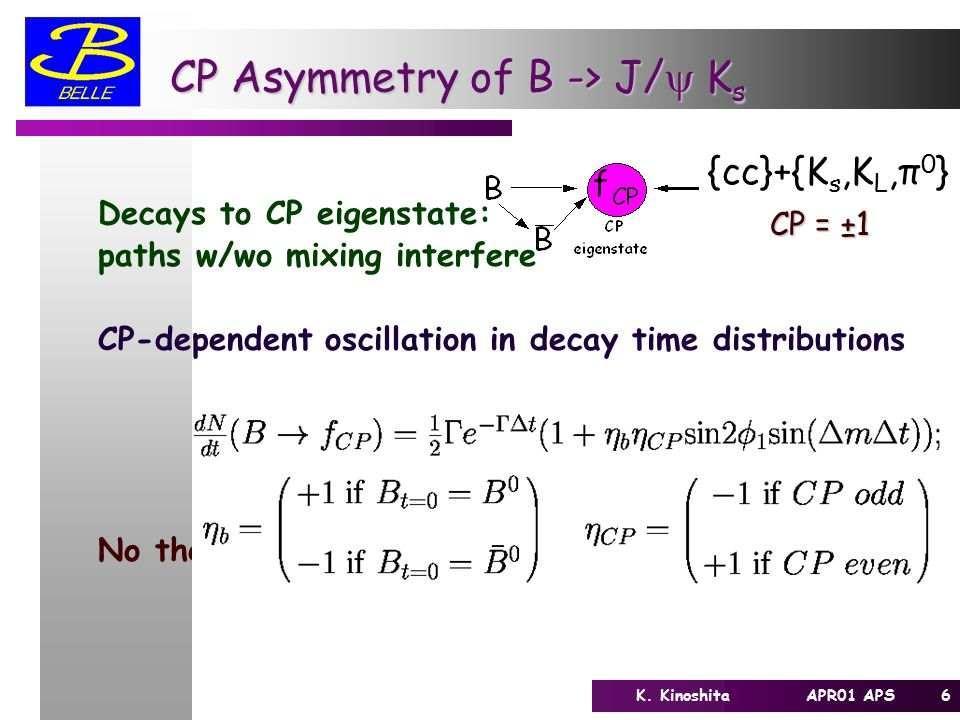 6K. Kinoshita APR01 APS CP Asymmetry of B -> J/  K s Decays to CP eigenstate: paths w/wo mixing interfere CP-dependent oscillation in decay time dist