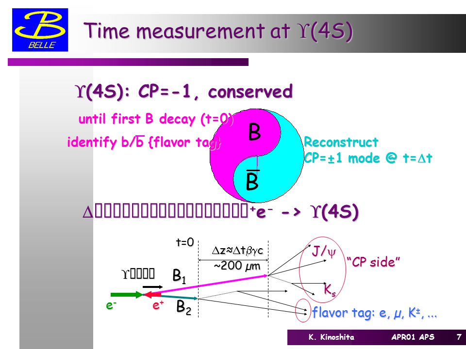 7K. Kinoshita APR01 APS Time measurement at  (4S) e-e-e-e- e+e+e+e+   B2B2B2B2 t=0  z≈  t  c B1B1B1B1 ~200 µm J/  KsKsKsKs flavor tag: e, µ