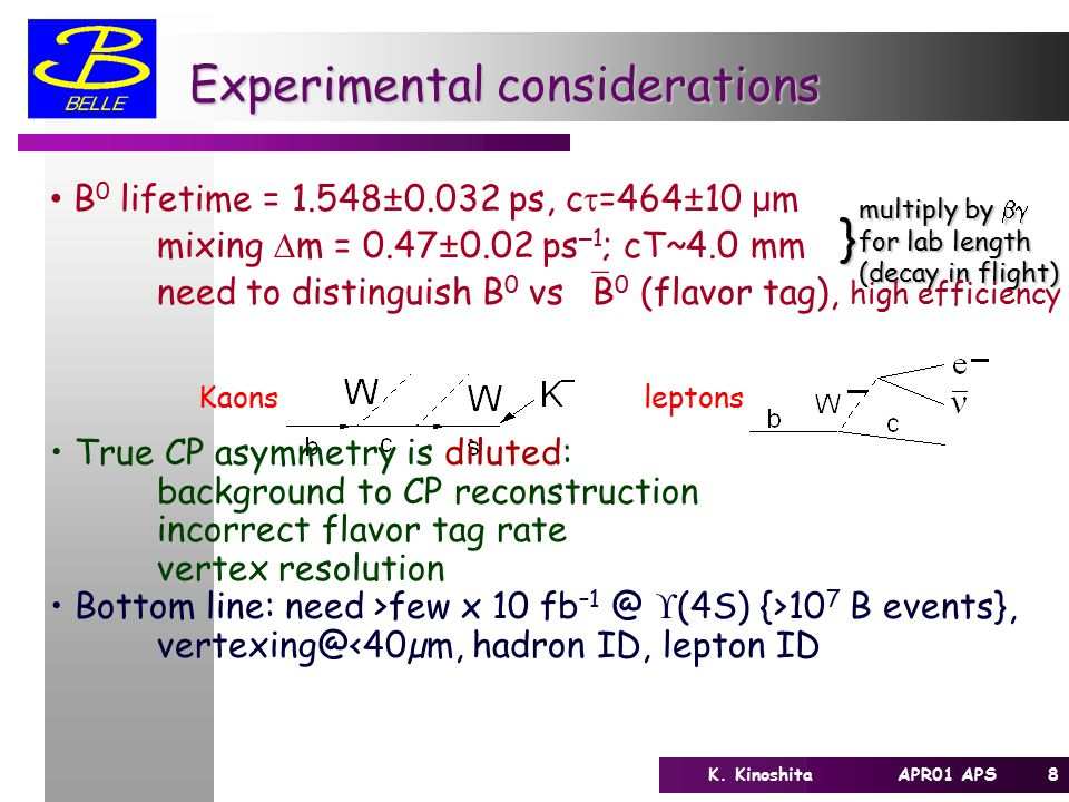 8K. Kinoshita APR01 APS Experimental considerations multiply by  for lab length (decay in flight) } Kaonsleptons B 0 lifetime = 1.548±0.032 ps, c 