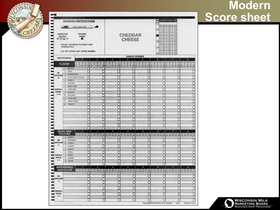 Modern Score sheet