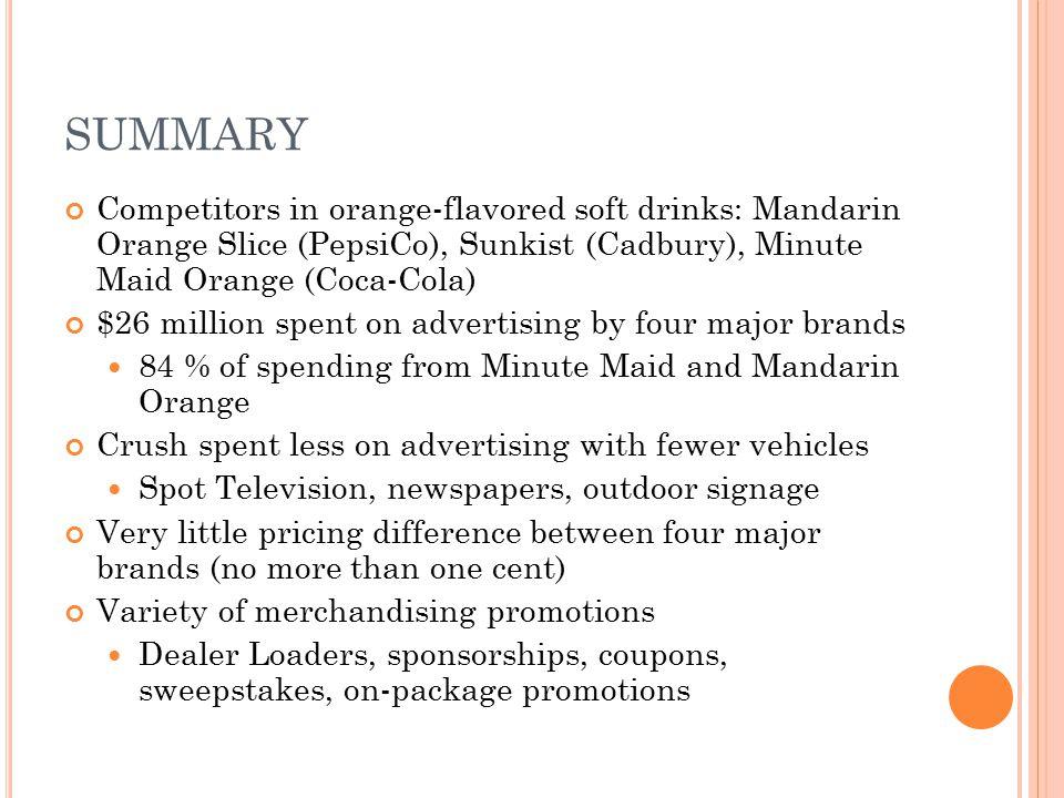 SUMMARY Competitors in orange-flavored soft drinks: Mandarin Orange Slice (PepsiCo), Sunkist (Cadbury), Minute Maid Orange (Coca-Cola) $26 million spe