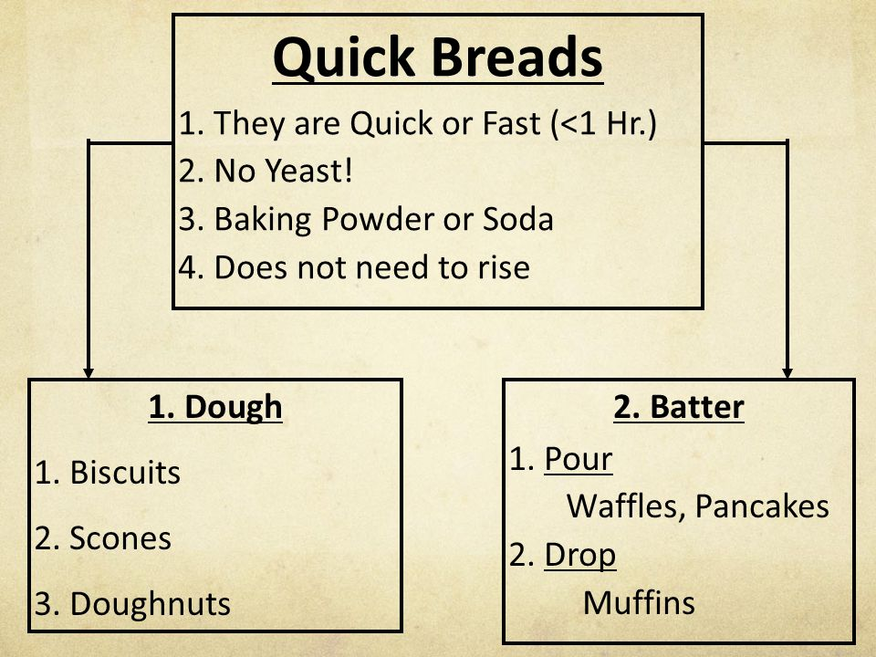 Quick Breads 1. They are Quick or Fast (<1 Hr.) 2. No Yeast! 3. Baking Powder or Soda 4. Does not need to rise 1. Dough 1. Biscuits 2. Scones 3. Dough