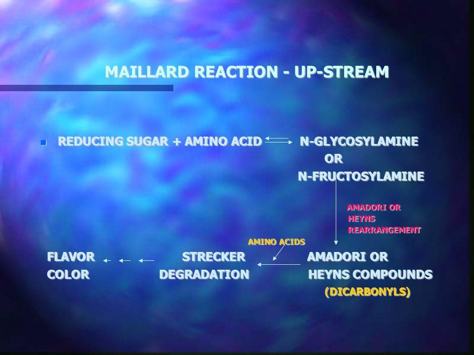 MAILLARD REACTION - UP-STREAM REDUCING SUGAR + AMINO ACID N-GLYCOSYLAMINE REDUCING SUGAR + AMINO ACID N-GLYCOSYLAMINEOR N-FRUCTOSYLAMINE N-FRUCTOSYLAM