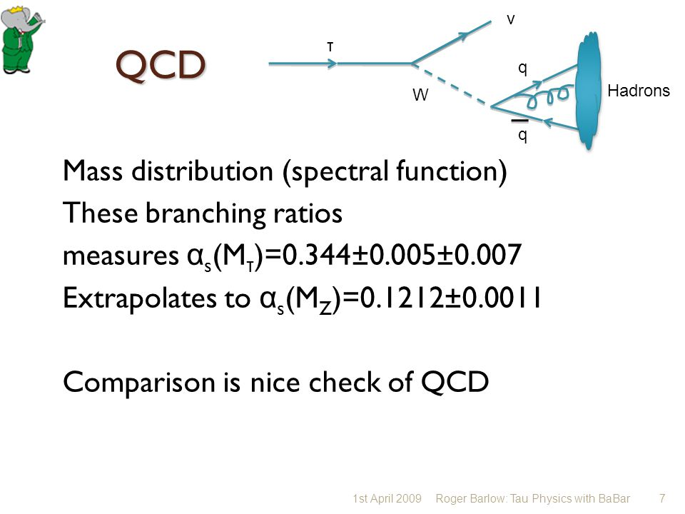 QCD Mass distribution (spectral function) These branching ratios measures α s (M τ )=0.344±0.005±0.007 Extrapolates to α s (M Z )=0.1212±0.0011 Compar