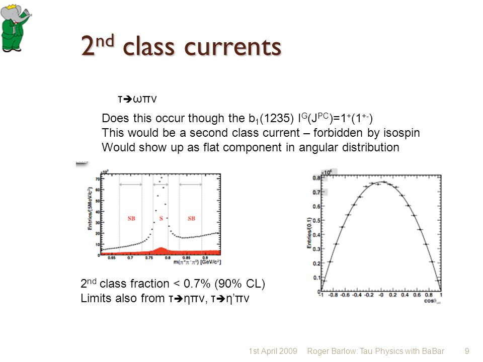 Future Many tau analyses not yet complete (many not even started) Many more results to come – Tau10 conference should be really exciting 1st April 2009Roger Barlow: Tau Physics with BaBar10