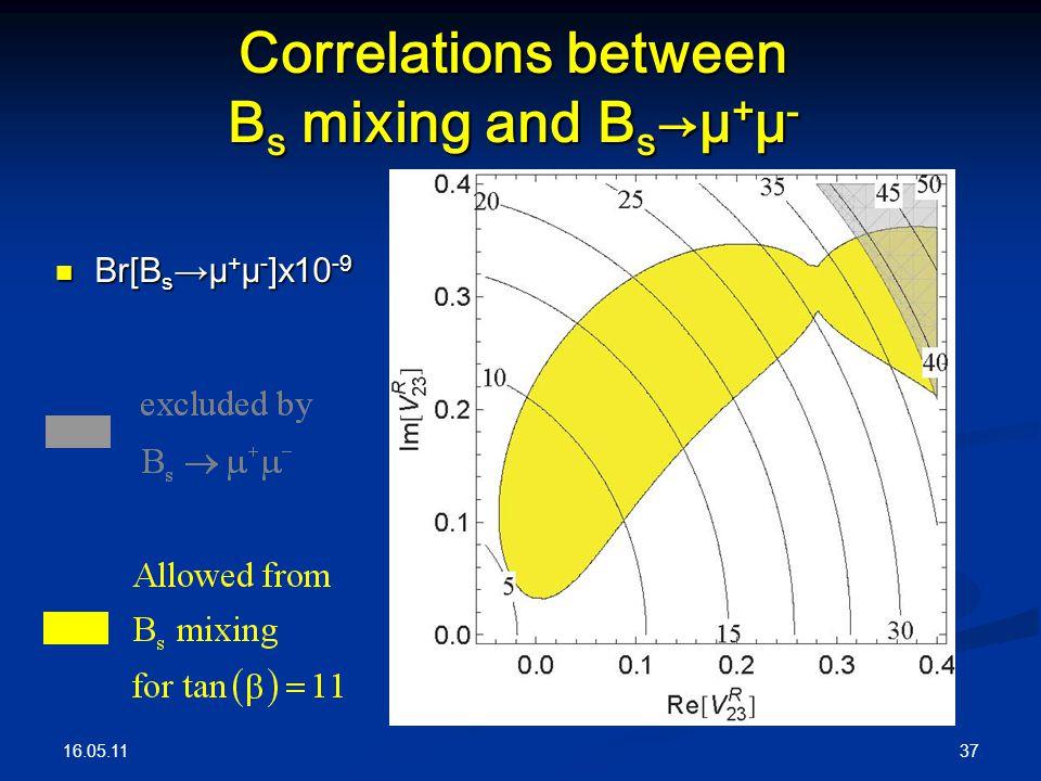 16.05.11 37 Correlations between B s mixing and B s →μ + μ - Br[B s →μ + μ - ]x10 -9 Br[B s →μ + μ - ]x10 -9