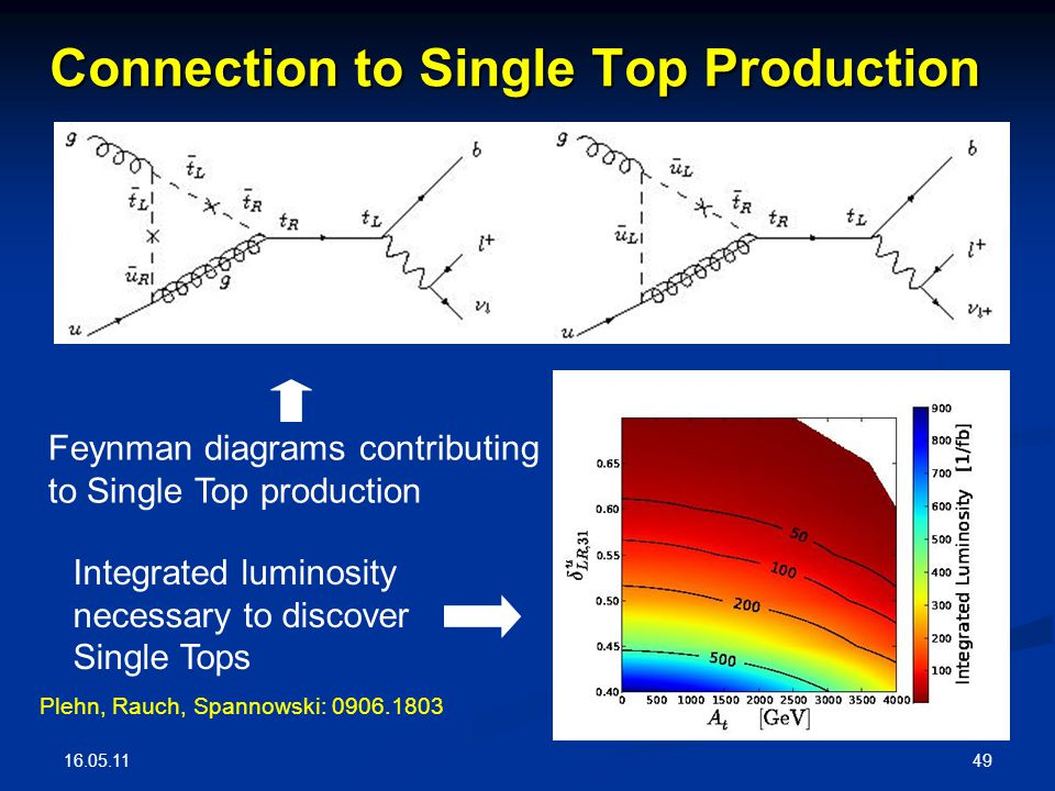 16.05.11 49 Connection to Single Top Production Plehn, Rauch, Spannowski: 0906.1803 Feynman diagrams contributing to Single Top production Integrated luminosity necessary to discover Single Tops