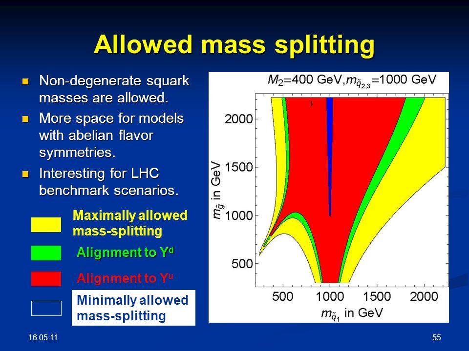 16.05.11 55 Allowed mass splitting Maximally allowed mass-splitting Alignment to Y d Alignment to Y u Minimally allowed mass-splitting Non-degenerate squark masses are allowed.