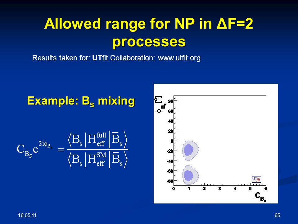 16.05.11 65 Allowed range for NP in ΔF=2 processes Results taken for: UTfit Collaboration: www.utfit.org Example: B s mixing