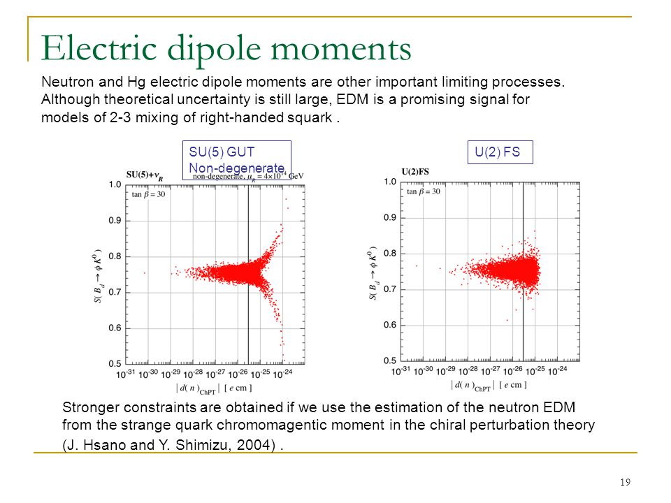 19 Electric dipole moments Neutron and Hg electric dipole moments are other important limiting processes. Although theoretical uncertainty is still la