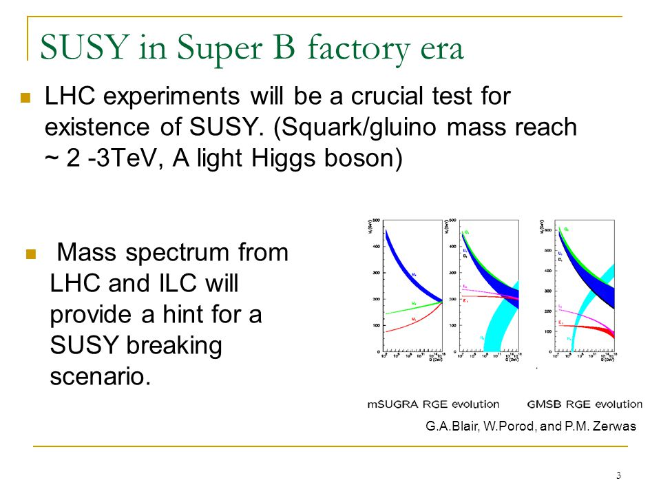 3 SUSY in Super B factory era LHC experiments will be a crucial test for existence of SUSY.