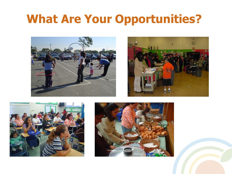 ACOE-NLCC Program Overview –4 different school districts within Alameda County –44 school sites Pre-school Elementary Middle Schools High Schools After School Programs Adult Education