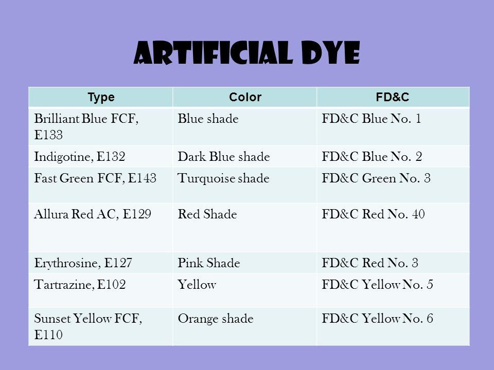 Artificial Dye TypeColorFD&C Brilliant Blue FCF, E133 Blue shadeFD&C Blue No.